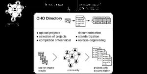OHO strategy 4.png